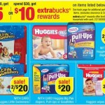 CVS: Huggies Pull-Ups As Low As $2.67 a Pack